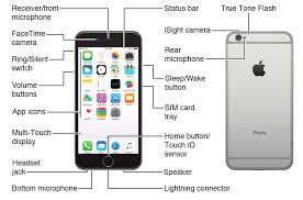 iPhone 7 Manual User Guide and Tutorial