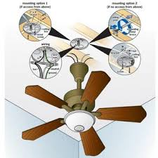 ceiling fan chain ectocon com