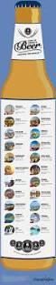 Harpoon Ufo Pumpkin Clone by 76 Best How To Drink U0026 Serve Beer Images On Pinterest Beer