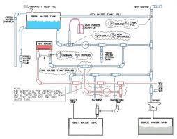 Rv Net Truck Camper Forum Inspirational Typical Rv Wiring Diagram 30 ... 22 Lovely Rv Net Truck Camper Forum House Plan Need Some Flat Bed Camper Pics Pirate4x4com 4x4 And Offroad Building A Truck Home Away From Home Teambhp Side Entry For Sale Expedition Portal Coast Resorts Open Roads Forum Photo Thread Post Of Your Unimog Box Motorhome Camping Car Overlanding Pinterest Community Within Glamorous Rickson F150 Wwwpicsbudcom Slideshow Test1 Gallery Natcoa Ads Camping Life Mag With Topics Trailer Life Magazine Campers Need Help