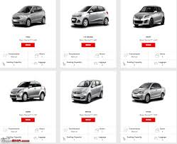 Avis Self-drive Car Rentals In India - Team-BHP Advantage Rental Car Promo Code Juan Pollo Chino Earn Amazon Gift Cards With Avis Car Rentals Gate To Offers Free Days Promotion Through February 20 Prices Bredemann Toyota Park Ridge Learn From Great Design Hire Tom Kenny Ssid Discount Coupon Codes For Avis Enterprise Rental Coupon Codes Coupons Shoe Carnival Mayaguez Cheapest Last Minute Rentals Naturaliser Shoes Singapore 2018 Niagara Fall Coupons Nittany