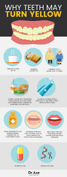 Whiten Your Teeth Naturally & Safely 6 Easy Ways Dr Axe
