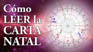 NARDA FERNÁNDEZ Instructora Curso De Astrología Profesional