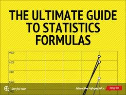 The Ultimate Guide To Statistics Formulas By Tutorpace