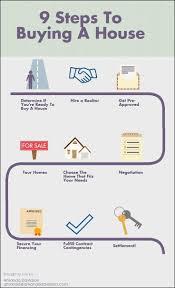 Flooring Liquidator Orem Utah by 64 Best Famous Mansions U0026 Homes Images On Pinterest Mansions