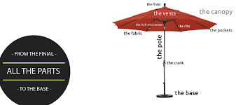 Tilt Patio Umbrella With Base by From The Finial To The Base All The Parts Of A Patio Umbrella