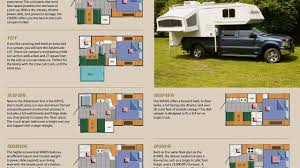RecreationalVehicles.info - 2007 ALP Adventurer Truck Campers ... 2016 Adventurer Truck Campers Eagle Cap 1160 Youtube Review Of The 2012 Wolf Creek 850 Camper Adventure 2014 Alp Brochure Rv Brochures Download 2018 1165 Eugene Or Rvtradercom Recreationalvehiclesinfo 2007 Launches Tripleslide Business Albertarvcountrycom Dealers Inventory 2010 Calgary Ab Us 2299000 Stock Number In Bed For Pickup Trucks Photos Big Rig This Popup Camper Transforms Any Truck Into A Tiny Mobile Home In