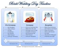 Bride Wedding Day Timeline