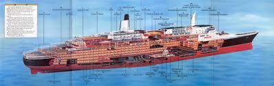 Edmund Fitzgerald Sinking Timeline by 434 Best Ships I Images On Pinterest Abandoned Ships Boats And