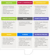 feng shui wohnen regeln top ideen für farben