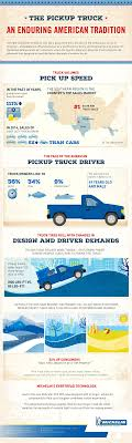 The Pickup Truck – An Enduring American Tradition [Infographic ... Bestselling Vehicles In America March 2018 Edition Autonxt Flex Those Muscles Ford F150 Is The Favorite Vehicle Among Members Top Five Trucks Americas 2016 Fseries Toyota Camry 10 Most Expensive Pickup The World Drive Marks 41 Years As Suvs Who Sells Get Ready To Rumble In July Gcbc Grab Three Positions 11 Of Bestselling Trucks Business Insider