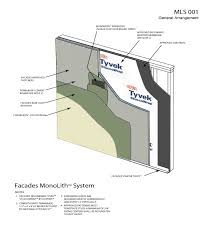 Hardie Tile Backer Board Fire Rating by Cement Board Stucco Exterior Wall System Details