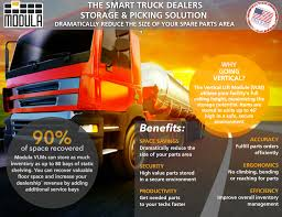 100 Commercial Truck Dealerships Vertical Storage Solutions For Dealers