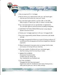 First Time Homebuyers The 12 Steps Of Home Buying Process
