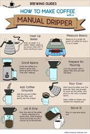 Infographic Showing How To Make Pour Over Coffee