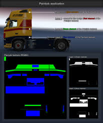 Come Fare Soldi Euro Truck Simulator 2 - IPblog | Intellectual ...