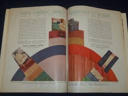 100 O At Home Magazine 1934 THE AMERICAN HME MAGAZINE LT F 10 DIFFERENT CVERS NICE