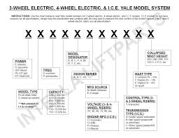 How To Decode Yale Forklift Serial And Model Numbers Free Chrysler Recall Check Does Your Car Have A How To Code Yale Forklift Serial And Model Numbers Mustang Vin Decoder Ford Lookup Cj Pony Parts Vin Kz650 Frame And Engine Number Cfusions Kzrider Forum 2019 20 Top Release Date Log Ticket Autocar Trucks Dodge Truck Cheap A Ford Cute Vin Coder Review Best Gallery Image Wallpaper Identify Duramax Diesel Code Blog On Everything 11 Digit Enthusiasts Forums 5 Simple Ways Get Basic Wikihow College Student Loses 200 In Cloning Scam