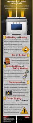 100 Used Truck Transmissions For Sale Infographics Logics IT Technology