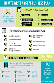 How To Write A Great Business Plan: Full Guide ... Fueled By Fass Wwwfassridecom Fass Fuel Systems Huida Qianmeiextra 20off Type A High Precision Mini Optical Power Meter For Ftth Cctv Catv Tools New Oem Yamaha Marine Water Pump Impeller Repair Kit 689w78a400 Add A Little Bling Xara Plus Filter Forge Video 1 Xdp Cde Message Specifications Xtremedieselcom Coupon Promo Codes Intel Itpxdp 3br E17244001 Target Probe And 50 Similar Items Luxury Bags Discount Code Xdp Diesel Power Perfume Coupons Deebot M80 Coupon Code Igpcom Solved Hydrogen Gas Is Compressed In Pistoncylinder De
