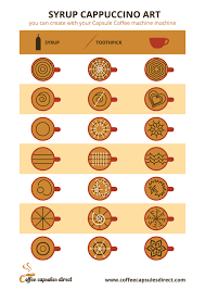 Pumpkin Spice Cappuccino Circle K by Best 25 Coffee Latte Art Ideas On Pinterest Latte Art Coffee