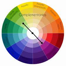 Mezcla De Colores Primarios Para Obtener Secundarios