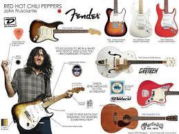John Frusciante Gear