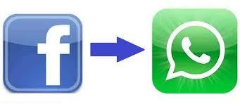 How to post on WhatsApp – Status