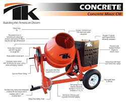 CEMENT MIXER, TOWABLE, 12.0 CF - Broadway Rental Equipment Co Cement Mixers Rental Xinos Gmbh Concrete Mixer For Rent Malta Rentals Directory Products By Pump Tow Behind Youtube Tri City Ready Mix Complete Small Mixers Supply Bolton Pro 192703 Allpurpose 35cuft Lowes Canada Proseries 5 Cu Ft Gas Powered Commercial Duty And Truck Finance Buy Hire Lease Or Rent Point Cstruction Equipment Solutions Germangulfcom Uae Trailer Self Loading