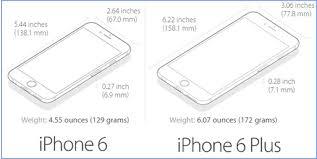 postpic 2012 03 iphone 6 dimensio