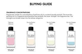 spark eau de toilette edt 100 ml perfume spray ebay