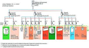 norme electrique cuisine sttrateg travaux d installation électrique et de domotique mise