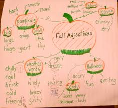 Orlando Pumpkin Patches 2014 by Pumpkin Patch Adjectives From The Desk Of Mr Foteah