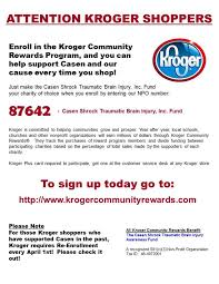 Kroger Service Desk Number by Ways To Contact And Donate