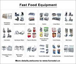 Industrial Kitchen Equipment List