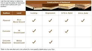 Wood Floor Thickness Modern Engineered