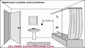 Learn Rules For Bathroom Design And Code   Fix Bathroom Electrical ... House Plan Example Of Blueprint Sample Plans Electrical Wiring Free Diagrams Weebly Com Home Design Best Ideas Diagram For Trailer Plug Wirings Circuit Pdf Cool Download Disslandinfo Floor 186271 Create With Dimeions Layout Adhome Chic 15 Guest Office Amusing Idea Home Design Tips Property Maintenance B G Blog
