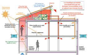 pack rt 2012 etude thermique et infiltrométrie pour le progrès