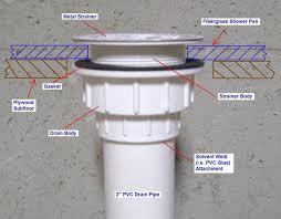 top 80 plan leaking sink overflow repair kitchen drain seal leaky
