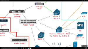 Diagrams My Home Network Diagram Explained YouTube Basic Home ... Fancy Sver Rack Layout Tool P70 In Creative Home Designing 100 Network Design Software Interior Pictures A Free Diagrams Highly Rated By It Pros Techrepublic Diagram Dbschema The Best Sqlite Designer Admin My Favorite Tool For Fding Coent To Share On Social Media Autocad For Mac U0026 Nickbarronco Wireless Images Blog Simple Mapper And Device Monitor Lanstate