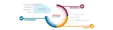 And Accelerate Digital Transformation With Oracle Cloud Is The Enterprise Technology Partner That Positions Companies For Tomorrow Today
