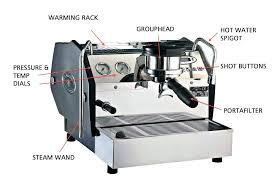Starbucks Espresso Machine Parts Outstanding Names Also Bed Bath And Beyond Refurbished Machines Barista