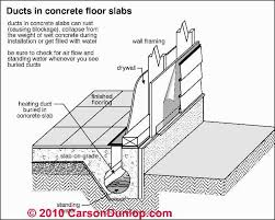 Ground Floor Casting Means by Hvac Ducts Routed In Floor Slabs Problems Hazards Diagnosis Repair