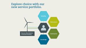 Dresser Couplings Distributors Canada by Siemens Wind Power Turbines And Services Siemens Wind Energy