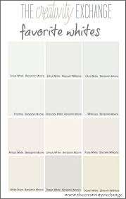 Best Paint Color For Kitchen Cabinets by Tricks For Choosing The Best White Paint Color White Paint