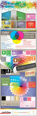 31 Best Infographics Images On Pinterest | Abandoned, Colors And ... Colors Design Of A Business Card Plus Your Own 5 Online Ideas You Can Start Today The 9 Graphic Trends Need To Be Aware Of In 2016 Learn How To Make Cards Free Printable Tags Seven On Interior Decorating Services Havenly 3817 Best Web Tips Images Pinterest E Books Editorial Host A Party Shop For Fair Trade Products Or Your Own Home Designer Traing Mumpreneur Uk Silver Names Best 25 Business Ideas