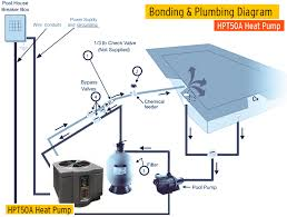 Hayward Hp50ta Review Above Ground Pool Heat Pump Rh Chainsawjournal Com Inground Swimming Plumbing Diagrams