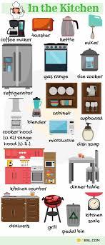 küchengeschirr küche vokabular wörter mit bildern