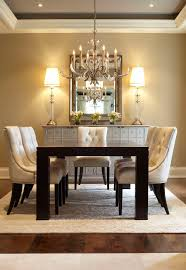 Designer Dining Rooms Of