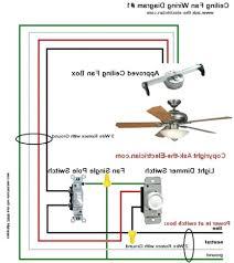 Harbor Breeze Ceiling Fan Light Kit Wiring by Hunter Ceiling Fan Wiring Diagram Wiring Diagram